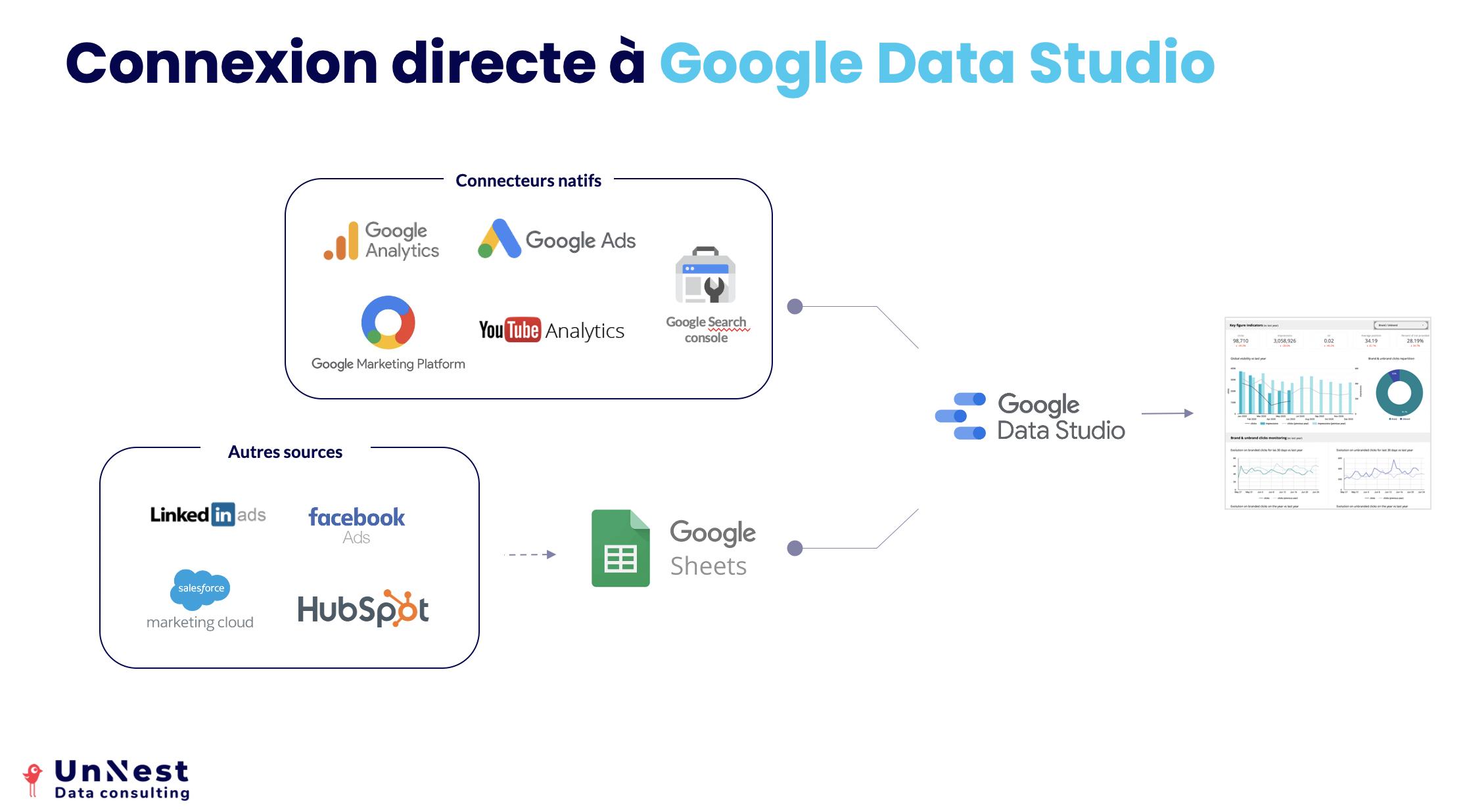 Screenshot 2020 09 30 at 10.09.05   Google Data Studio