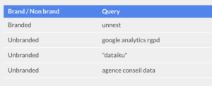 Screenshot 2020 08 27 at 17.31.35 | Champs calculés dans Data Studio (Calculated fields) : exemples et bonnes pratiques