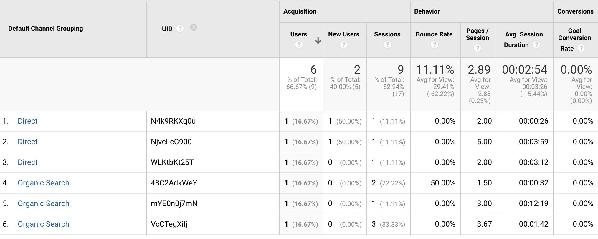 Screenshot 2020 09 10 at 17.42.39 | Importer ses données CRM dans Google Analytics