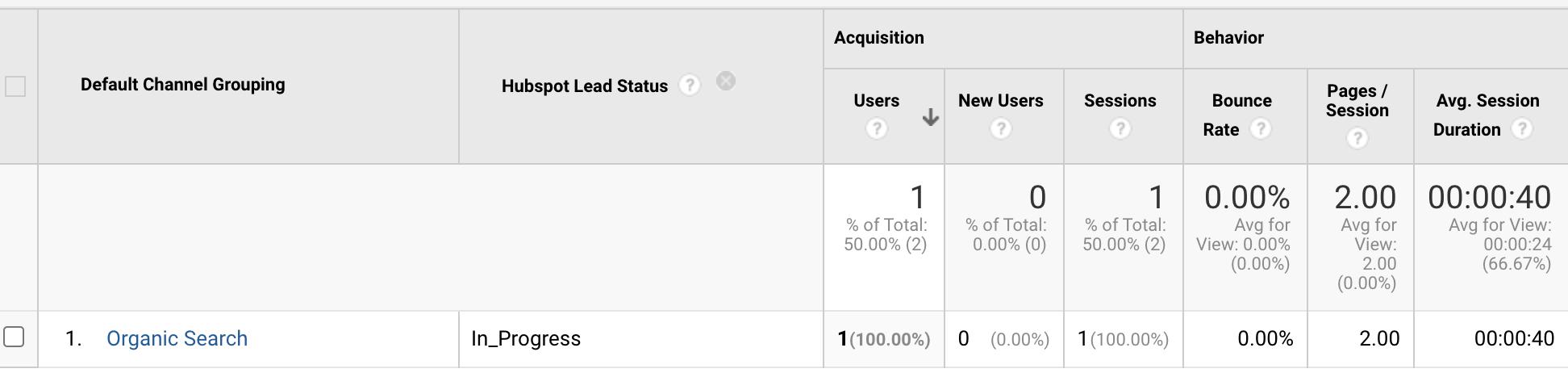 Screenshot 2020 09 11 at 11.38.09 | Importer ses données CRM dans Google Analytics