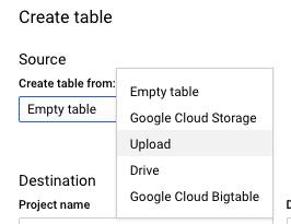 Screenshot 2020 05 15 at 14.01.01 | Google Big Query : présentation de l'interface web