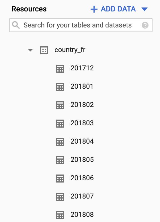 Screenshot 2020 07 01 at 22.37.35   Chrome User Experience Report : explorer les données dans Big Query