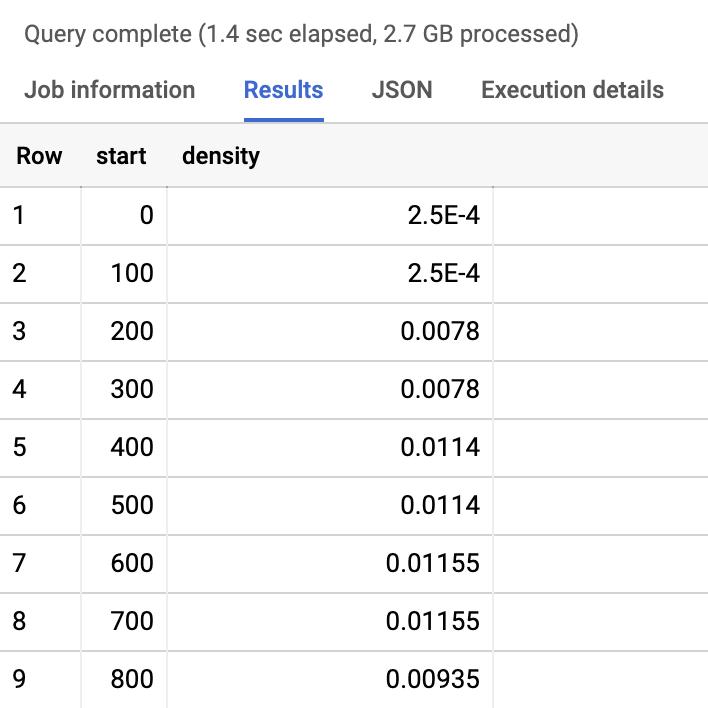 Screenshot 2020 07 01 at 23.02.13   Chrome User Experience Report : explorer les données dans Big Query