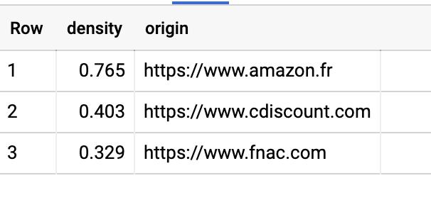 Screenshot 2020 07 01 at 23.49.19   Chrome User Experience Report : explorer les données dans Big Query